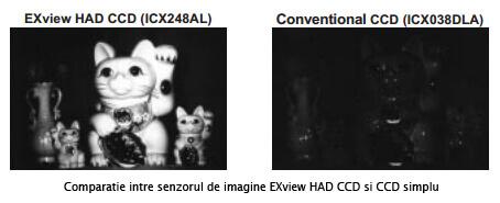SONY CCD vs. SONY EXview CCD