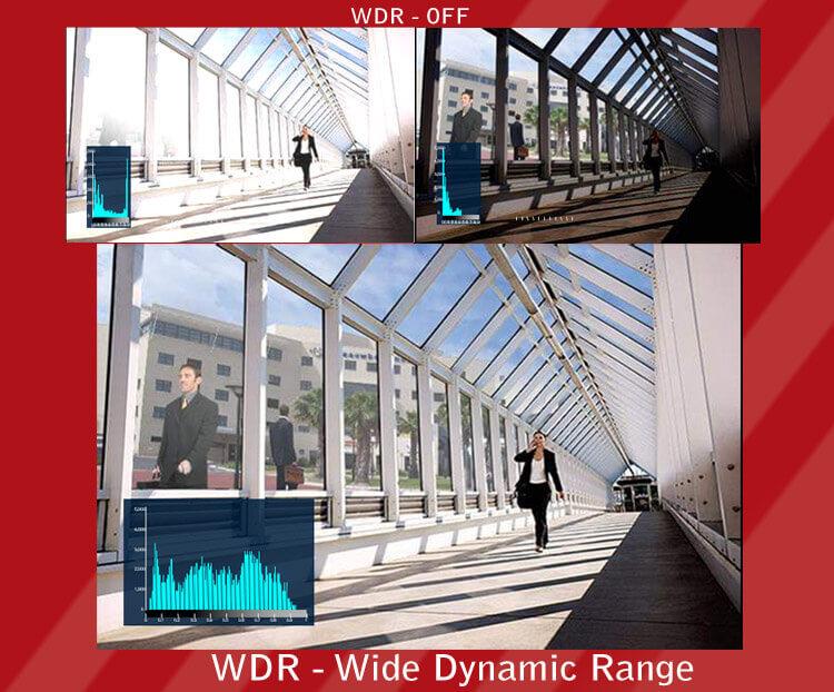 Functia WDR. Ce inseamna functia WDR pentru o camera de supraveghere video