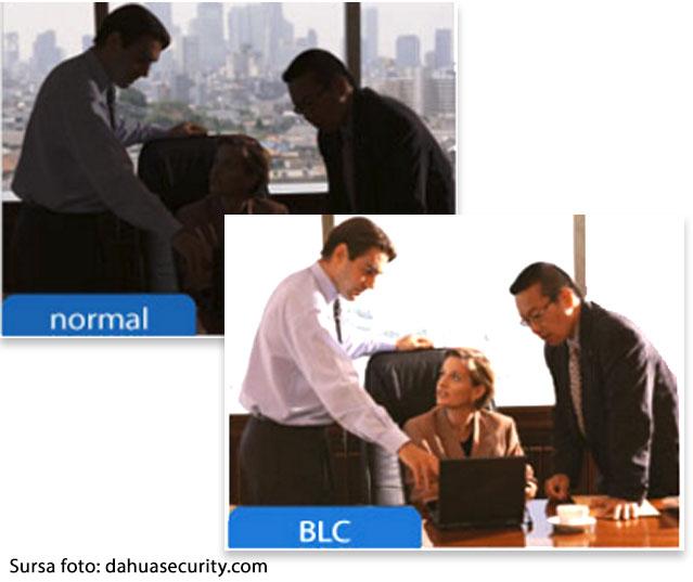 Exemplu Orientativ al functiei BLC la camere de supraveghere video