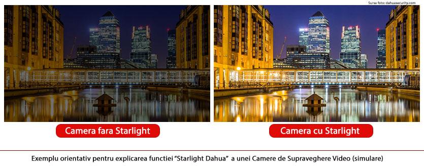 Tehnologia Starlight - Dahua pentru sisteme de supraveghere video