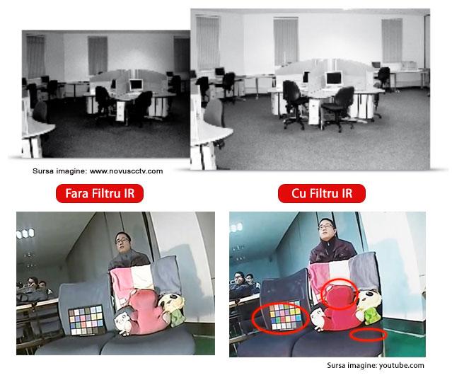 Exemplu Orientativ pentru camere cu Filtru IR Mecanic si fara Filtru - pentru sisteme de supraveghere video