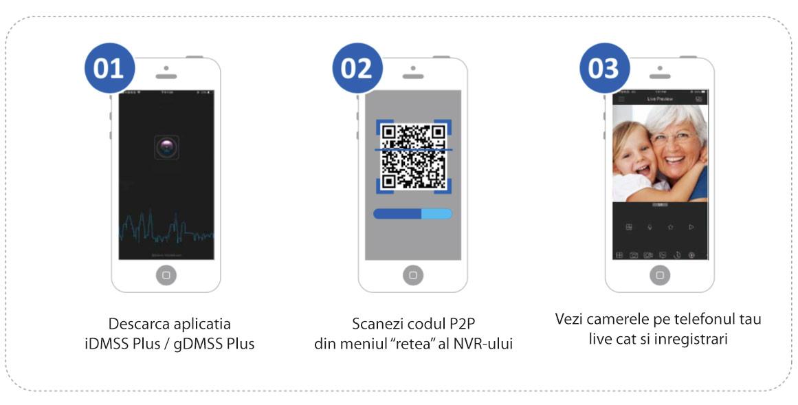 Aplicatie gDMSS Plus si iDMSS Plus pentru telefonul mobil pentru sisteme de supraveghere video Dahua